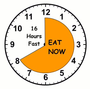 Intermittent Fasting For Women Healthy Diet Plan For Weight Gain And Loss